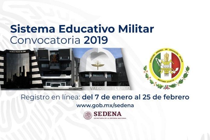 Convocatoria 2019 para el Colegio Militar, Sistema Educativo Militar