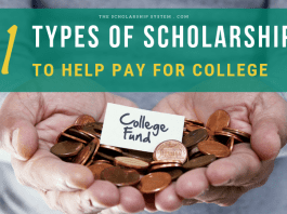11 Kinds Of Scholarships to Assist Spend For College