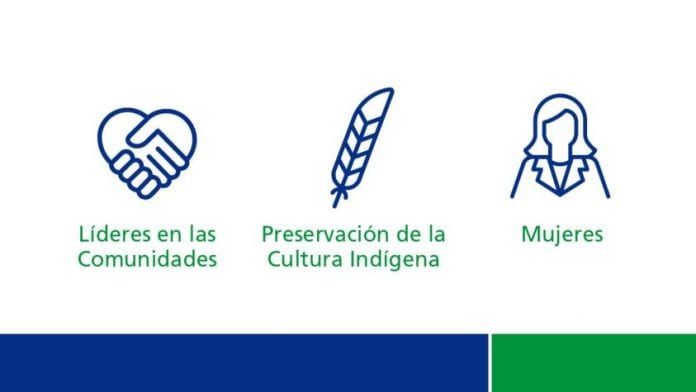 Becas TC Energía, para estudiantes mexicanos